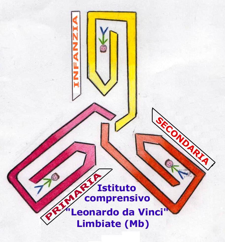 Istituto Comprensivo Leonardo da Vinci di Limbiate